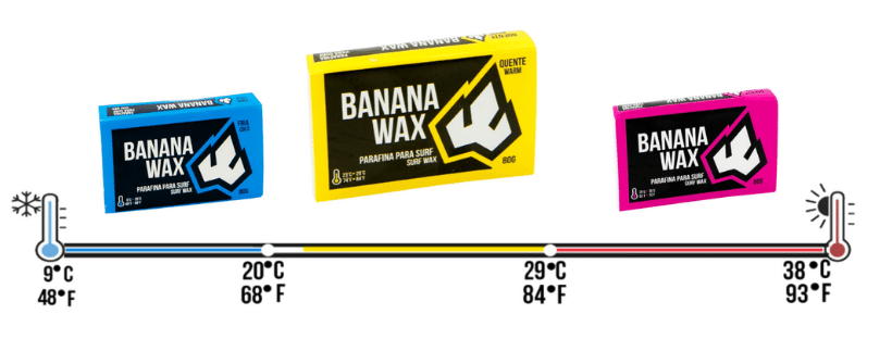 parafina surf banana wax